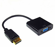 dp matce vga přepínači otáčka Standard DisplayPort vga DP rozhraní VGA řada přepínačů