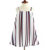 女の子の ストライプ コットン ドレス ノースリーブ
