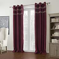 Two Panels  Burgundy Solid Modern Room Darkening Curtain