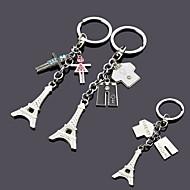 Eiffeltornet nyckelring-set om 6 par