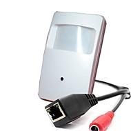 המצלמה P2P מיני מצלמת IP נסתר 2.0megapixel הקטנה ביותר בעולם זיהוי תנועת Indoor IP הסמוי ל1080p