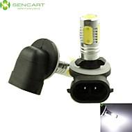 Sumuvalo/Seisontavalot/Koriste Lamppu - LED -Auto/SUV/ATV/Tractor/UTV/Off-Road/Engineering Car/Vene/Kaivinkone/Treedozer/Road