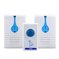 Doorbell Systems