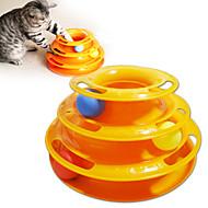 Katzen Haustierspielsachen Interaktives Track / Teller / Bällebahn Grün / Gelb Plastik