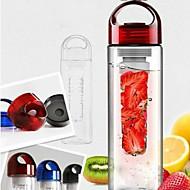 Glas og Krus Nyhet Drikkeredskaper Vannflasker