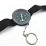 Kompasy Multifunkční / Pohodlné ABS další