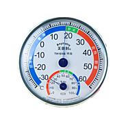 anymetre th101b beltéri hőmérséklet és páratartalom mérő