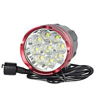תאורה פנסי ראש / רצועות פנס / אורות בטיחות LED 18000 Lumens 1 מצב Cree XM-L T6 18650 ראש הזווית / קל במיוחדמחנאות/צעידות/טיולי מערות /