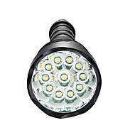תאורה פנס LED LED 3800 Lumens 5 מצב LED 18650 AAA Dimmable עמיד למים קל במיוחד מתח גבוהמחנאות/צעידות/טיולי מערות שימוש יומיומי רכיבה על