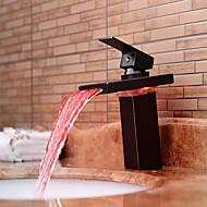 dřez tvar styl - umyvadlo povrchovou úpravu - umyvadlo materiál - funkce