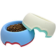 Cat Dog Bowls & Water Bottles Pet Bowls & Feeding Portable Red White Green Blue Plastic