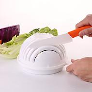 1 τμχ Αγγούρι Ντομάτα Φούξια Κρεμμύδι Φράουλα Κύμινο Πιπεριά Είδος λάχανου Other For για Φρούτα για λαχανικών Για μαγειρικά σκεύη Πλαστικό