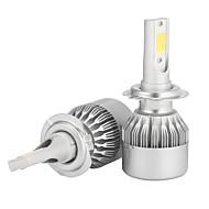 2 stuks h7 7200lm koplamp conversie kits Koplampgloeilampen bridgelux cob chip