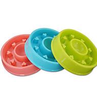 Chien nourricier pet bowls&Alimentation en rouge blonde à partir de trois lots