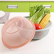 1 Kjøkken Plastikk Matlager