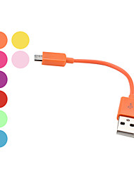 USB Sync & Charge Kabel für Samsung Galaxy S3 i9300, i9100 und andere (farbig sortiert, 10cm Länge)