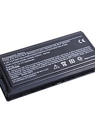bateria do portátil para Asus F5 (11.1V, 4400mAh, preto)