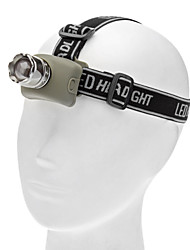 LED Flashlights / Headlamps LED 3 Mode 140 Lumens AAA Camping/Hiking/Caving / Everyday Use / Cycling / Hunting - Others , GreyAluminum