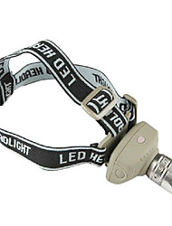 Adaptable Focus Three Gear Head Lamp for Outdoor Sports
