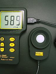 Digital Led Lumenmeter With Charger Kit