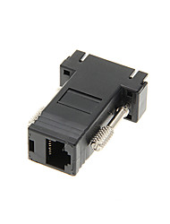 VGA MIRJ 45 Female and RJ45 Port Adaptor