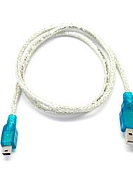 1.5m 2.0 USB-kabel voor camera