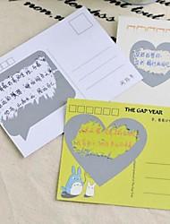 Postcard Sticker Dialog Pattern Secret Surprised Paintcoat(20 PCS)