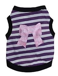 Chat Chien Tee-shirt Violet Incanardin Vêtements pour Chien Printemps/Automne Rayure Cœur