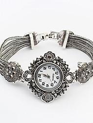 reloj de pulsera de cuarzo de banda de aleación de estilo europeo de las mujeres