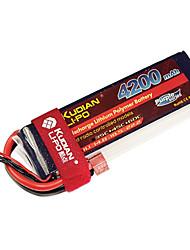 Kudian RC Battery 35C 4200mAh T Plug 6S