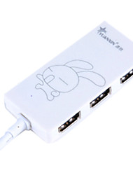 Yuanxin Rabbit Pattern 4-port High Speed USB 2.0 Hub