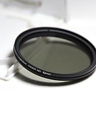 lightdow 62mm filtros ND delgados fader de nd2 ajustable variable para ND400 nd vidrio óptico filtro de densidad neutra