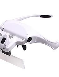 Monocular Magnifiers/Magnifier Glasses Generic Headset/Eyewear 1x / 1.5x / 2.0x / 2.5x / 3.5x 85 Plastic
