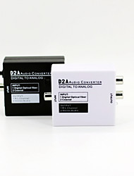 D2A Audio Converter Digital to Analog