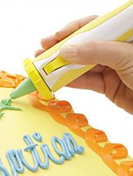 глазурь деко ручка украшения мастер торт кекс