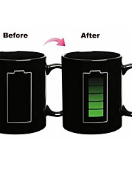 300ml Magic Battery Color Ceramic Mug