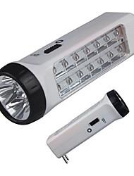 Patriotic LED kandy Emergency Flashlight Rechargeable Battery Portable Rechargeable Flashlight Torch Plastic Flashlight