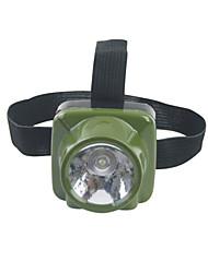 Fascia per torcia in testa LED 1 Modo 100Lumens Lumens Ricaricabile / Compatta / Emergenza LED Batteria al litio