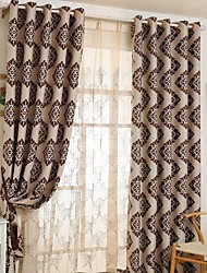(Two Panels)Classic Jacquard Cationic Fabric Blackout Curtain(Sheer Not Included)