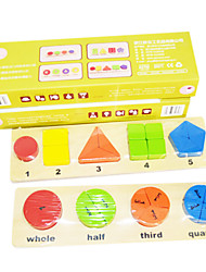 Aids Toys--Fractional Plate for Baby