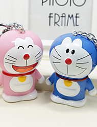 Smile DongDong Cat Keychain
