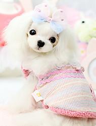 Cani Cappottini Blu / Rosa Abbigliamento per cani Inverno Di tendenza