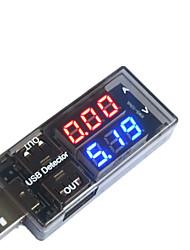 детектор USB