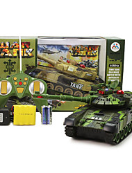 Remote Control tanks