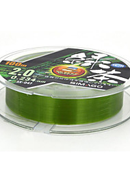 100M / 110 Yards Monofilament Green 120LB 0.2 mm For General Fishing(Random Delivery)