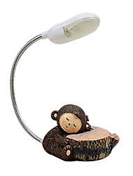 (modèle aléatoire) des souches peu de nightlight de singe
