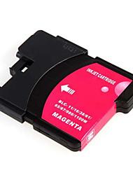 картриджи для принтеров