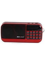 18650 Battery Long Standby Bass Sound Mini Speaker