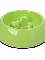 Cachorro Comedouro Animais de Estimação Tigelas e alimentação de animais Portátil Branco / Verde / Azul / Rosa / Amarelo Plástico
