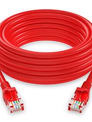 Câbles # Pour la sécurité Systèmes